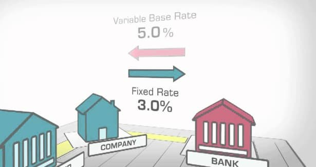 A simple explanation of the interest rate swap