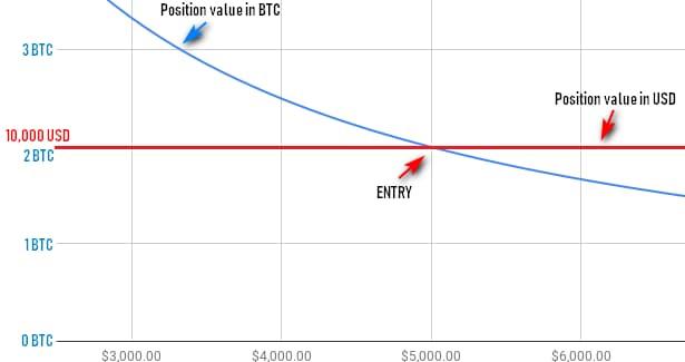 mywallet bitcoin 1 la btc